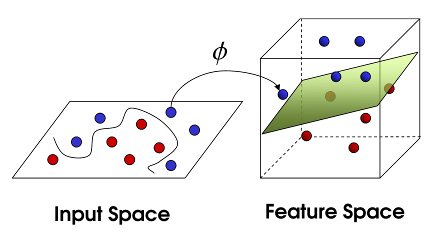 Kaggle: Credit risk (Model: Support Vector Machines